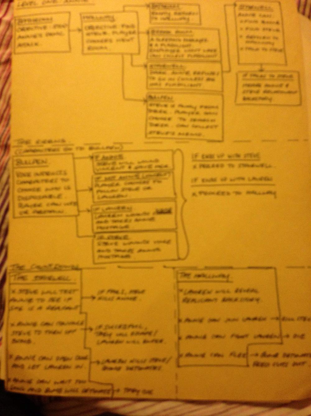 Script Ideas