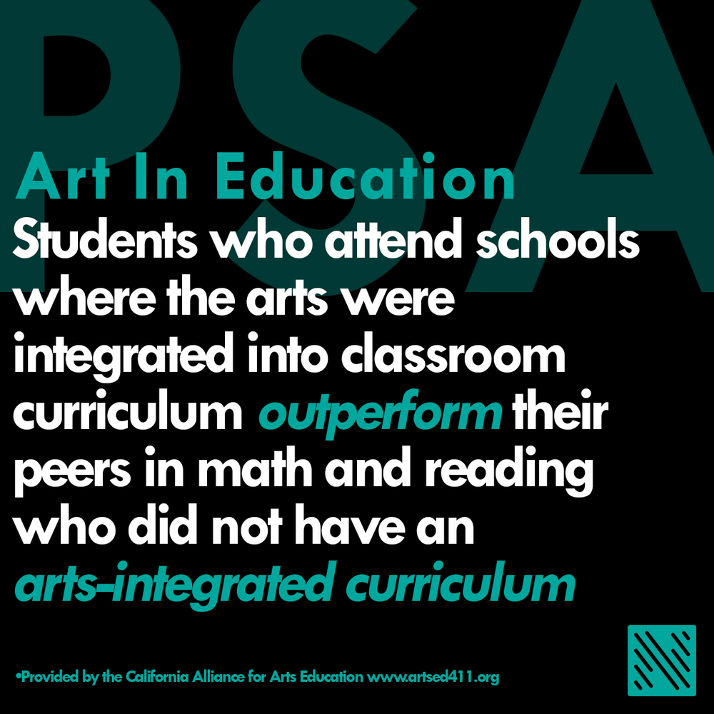 Art In Education Social Media Campaign