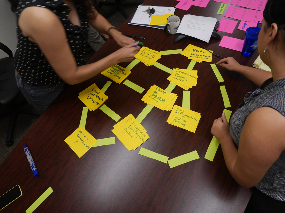 [bc] staff and RAPIDO partners in the Rio Grande Valley help put together the DRH guide.