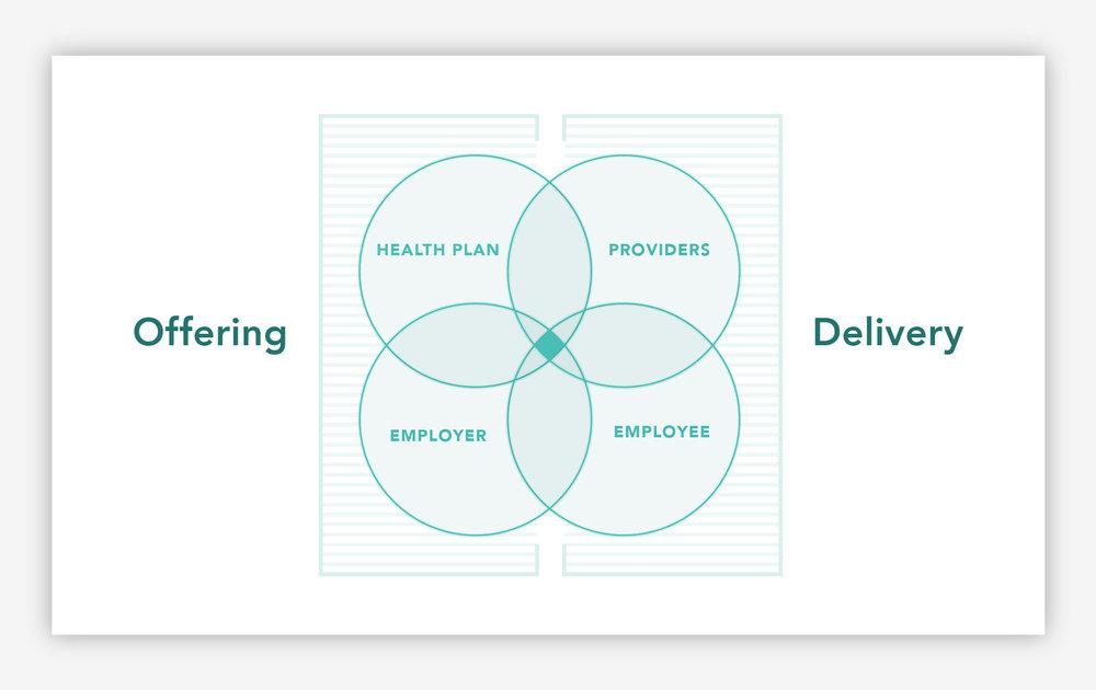 skills-making-framework.jpg