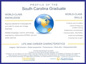Profile of the South Carolina Graduate