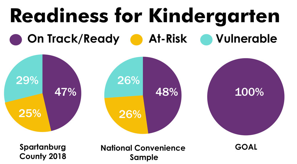 Kindergarten Readiness Graphic 10.2.18.jpg