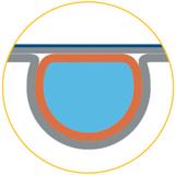 Technologie de transmission de chaleur