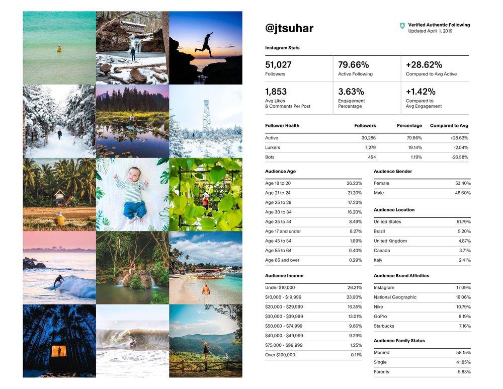 John Suhar Instagram Press Kit - January 2019.jpg
