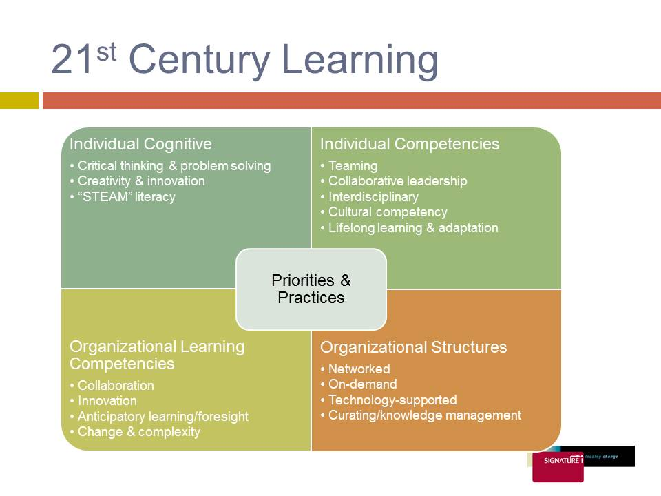 shaping better 21st century learners with 'facing the challenges of 21st century learning: experience of cms asharfabad to be effective in the 21st century, learners as well as shaping a vision of.
