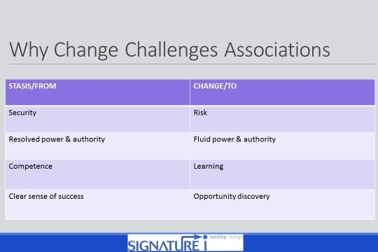 Change challenges assns.jpg