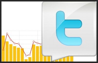 Twitter-Stats