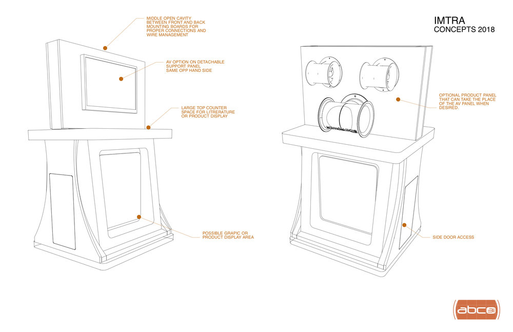 Double Sided kiosk.jpg