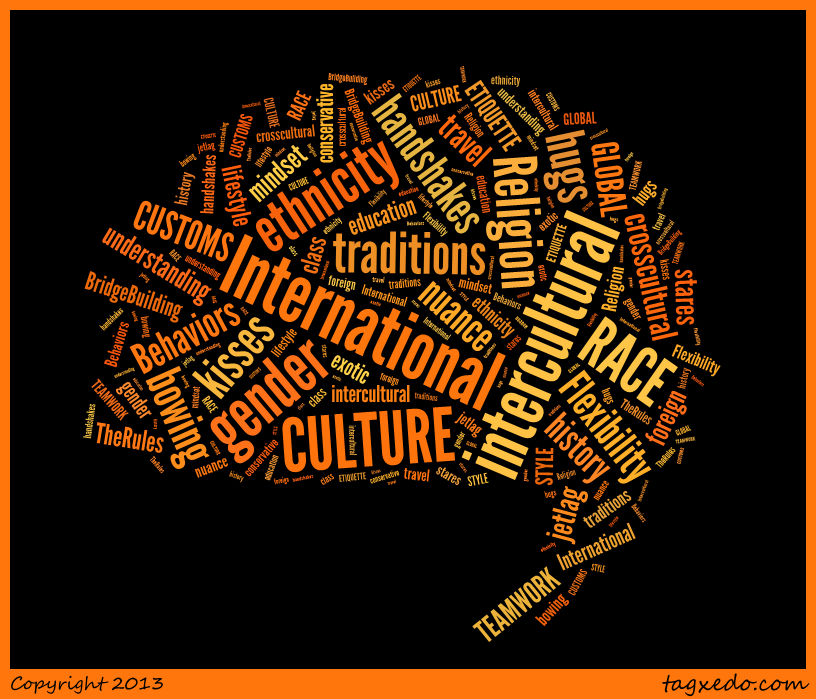 WordCloud_Intercultural