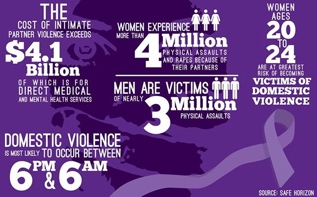 OCTOBER IS #DOMESTICVIOLENCE #AWARENESS MONTH!!