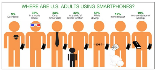 from Jumio's 2013 Mobile Consumer Habits survey