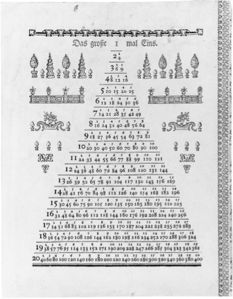 Almanac multiplication tables Credit: Hanser Verlag