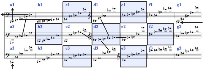 Twenty-one-chord grid for Fly Away Peter with some common tones and inversional relationships marked. Image courtesy of the composer