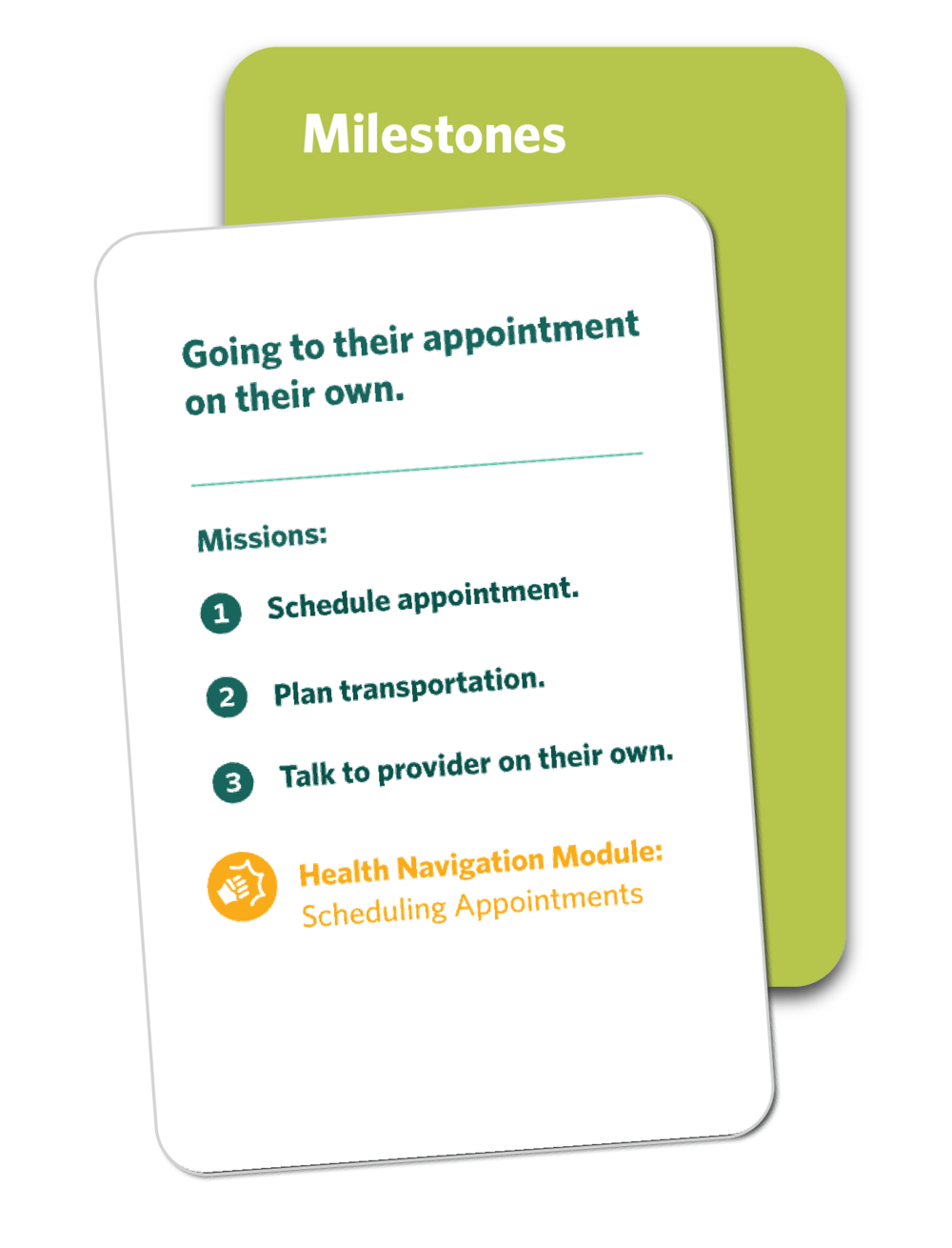 Milestone cards represent goals in different areas surrounding the patient's life.