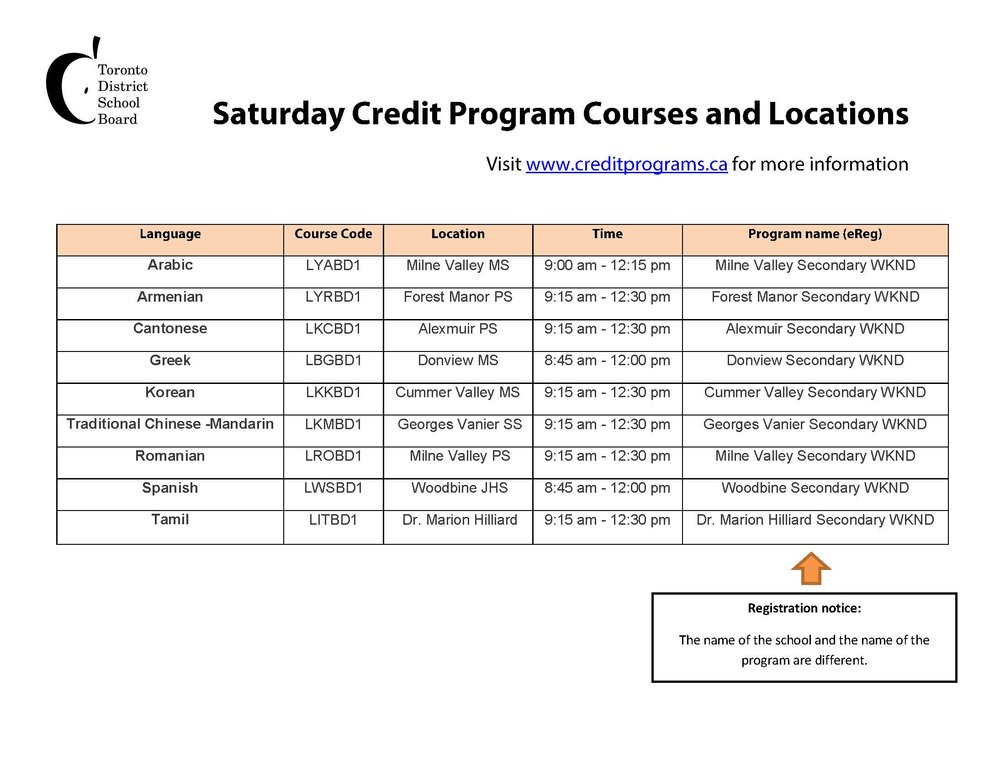 Saturday Credit Program Courses and Locations.jpg