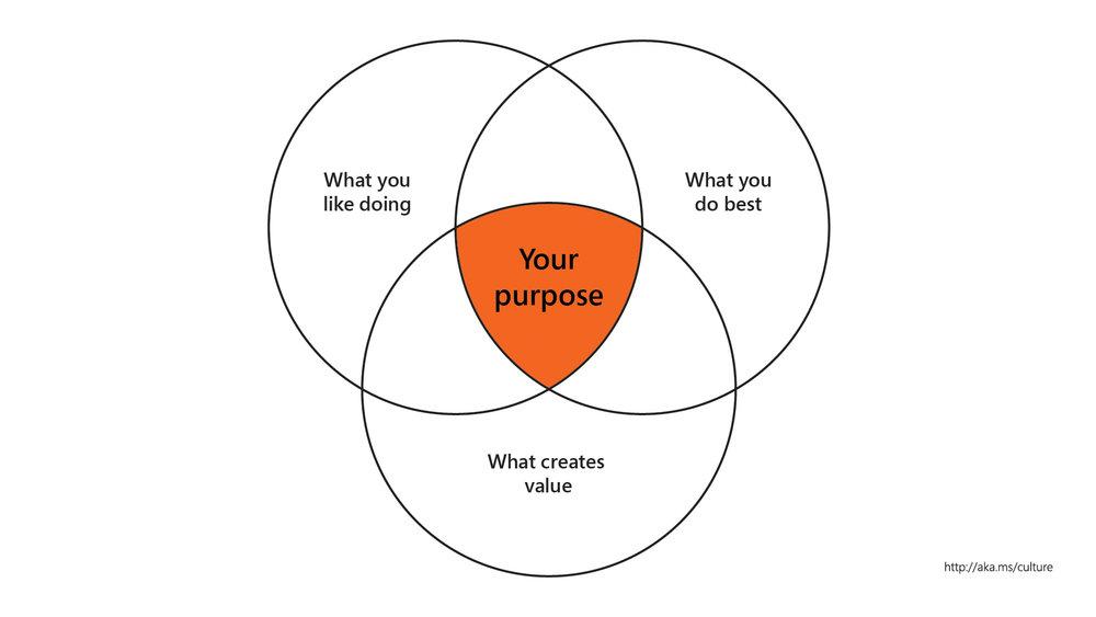 Purpose-1920x1080-100.jpg