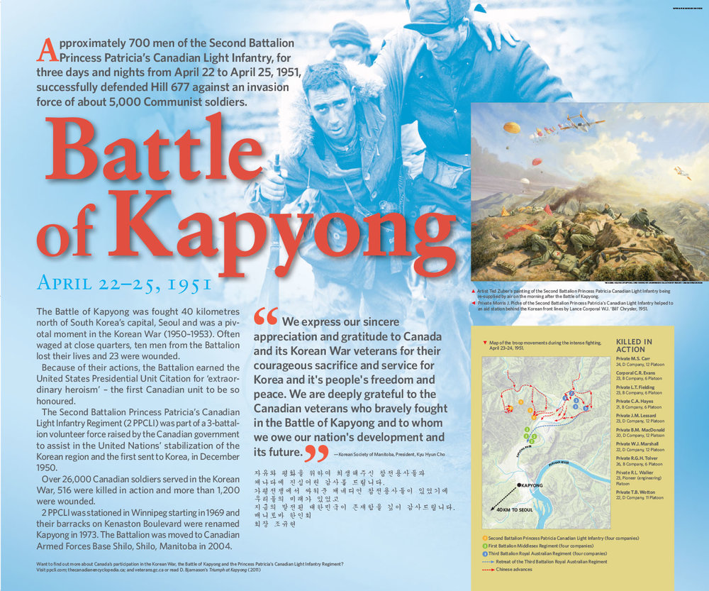battle-of-kapyong-aniko.ca.jpg