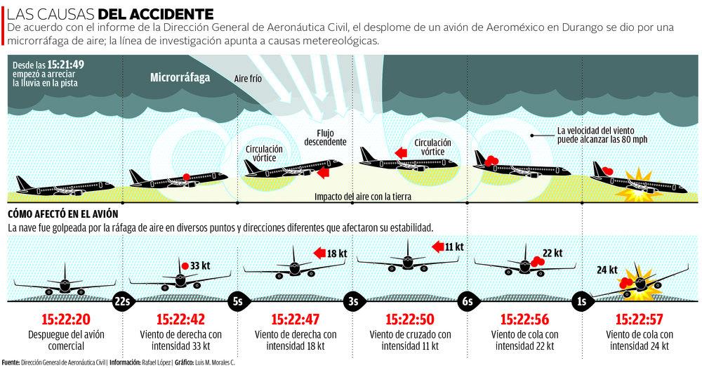 aeronave.jpg