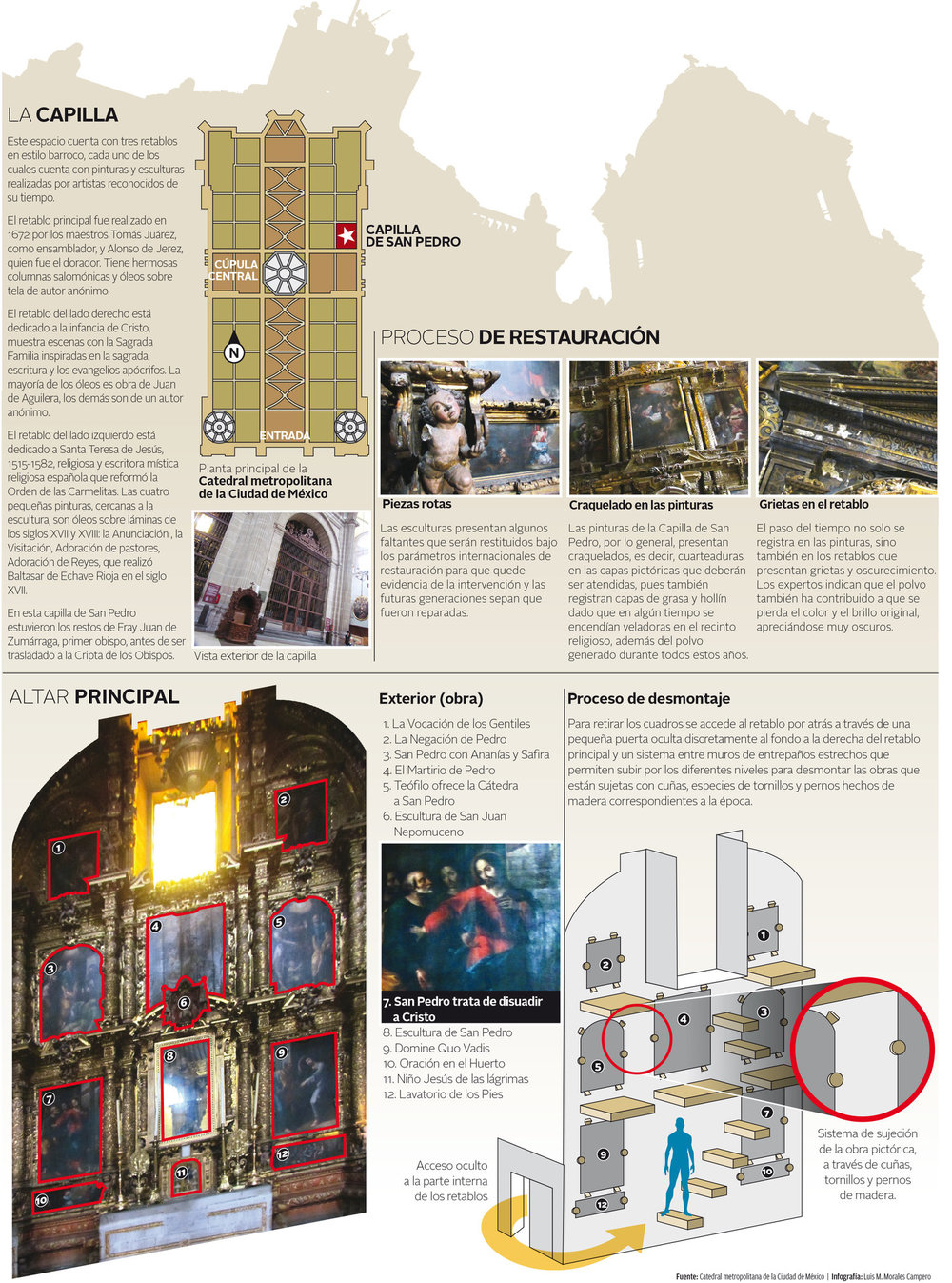 Infografia+catedral+OK.jpg