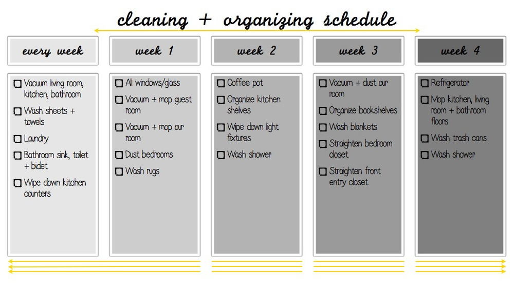 Final Cleaning Schedule (mine)