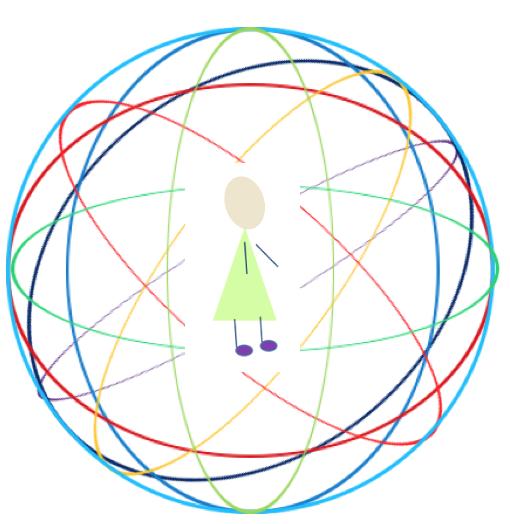Image of VR Framework
