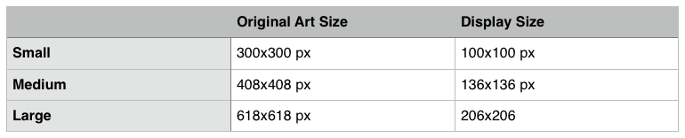 Sticker Sizes