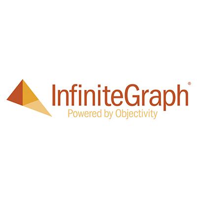 INFINITE GRAPH.jpg