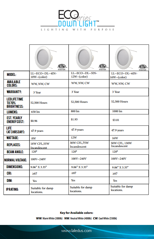 la led eco downlight 4in 5in 6in compact fluorescent can light replacement white page light etl