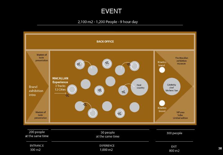 event distillin map.jpg