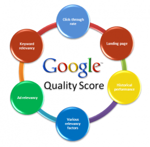 Adwords-Quality-Score-circle.png