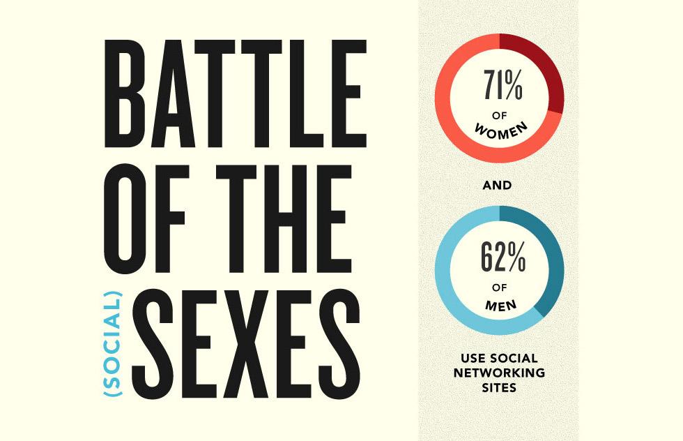 battle-of-sexes-social-media-thumb