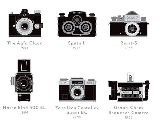 popchart-camera-compendium-thumb