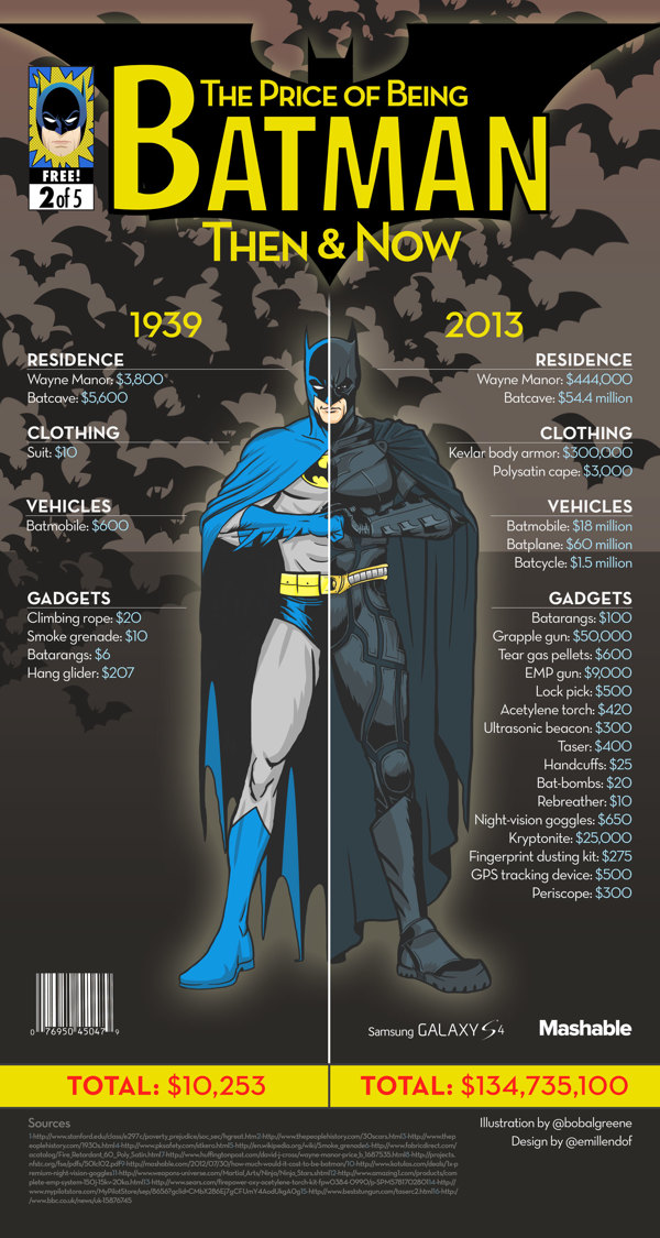 batman-then-and-now.jpg
