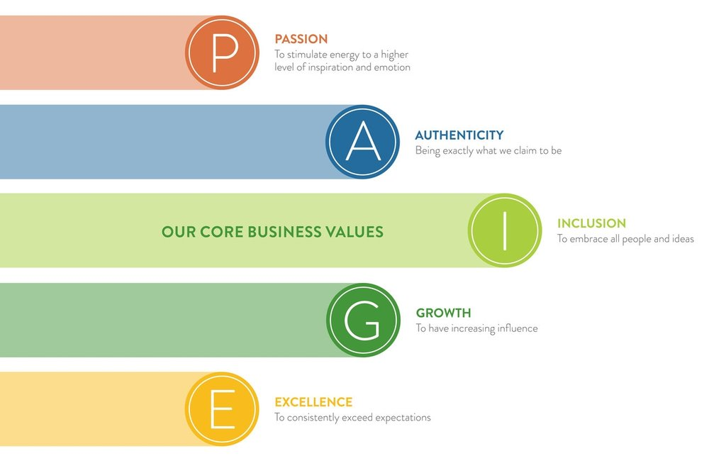 Core Business Values.jpeg