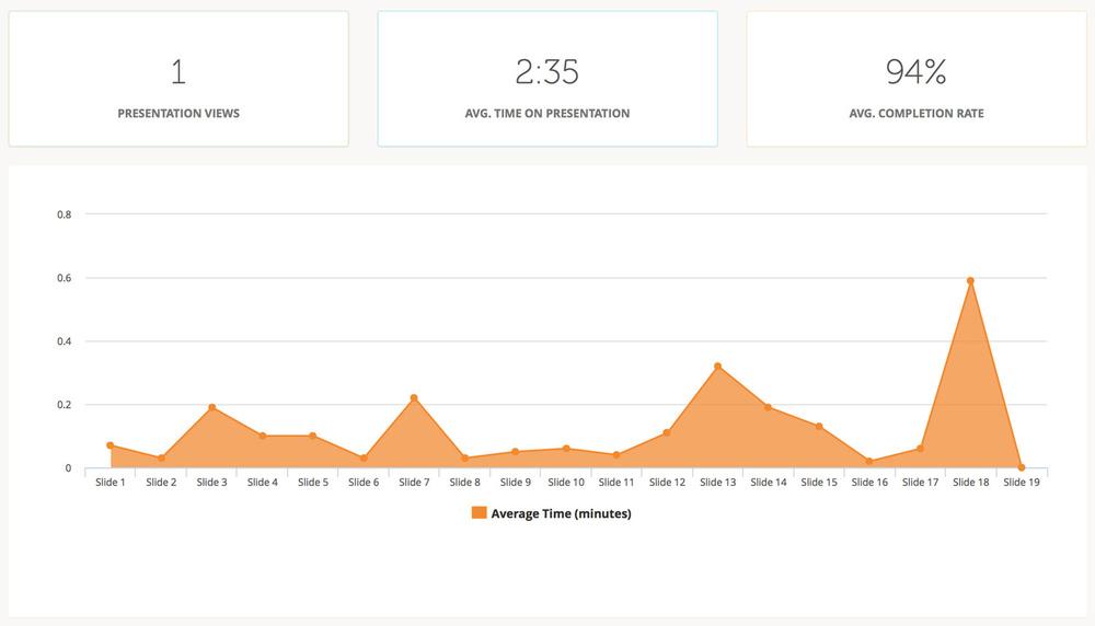 presentation-tracking-insights.jpg