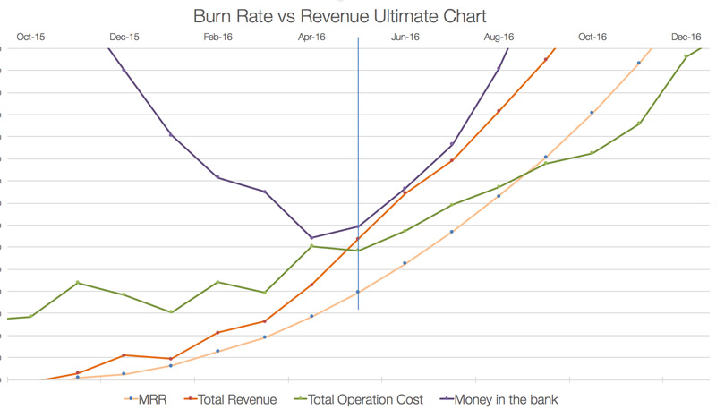 Revenue-Chart.jpg