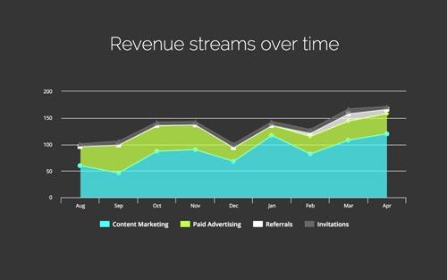 slide-chart.jpg