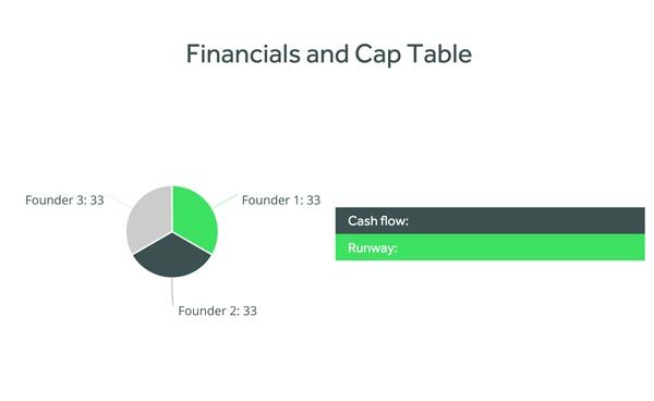 startup deck template sequoia capital