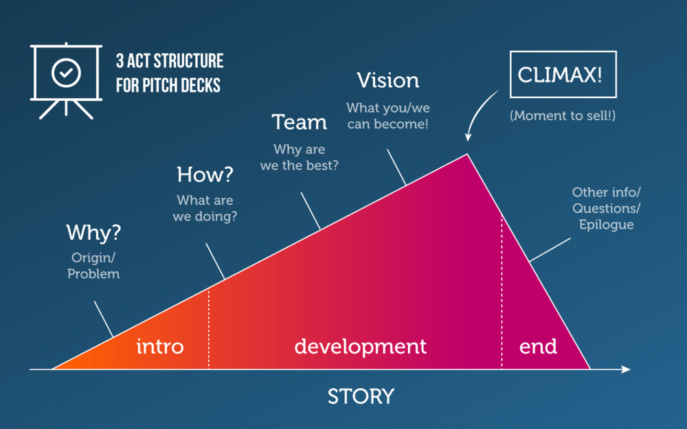 pitch-deck-story.jpg