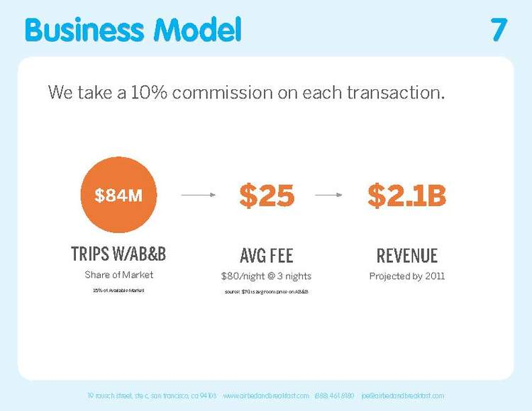 Original 2009 Business Model slide.