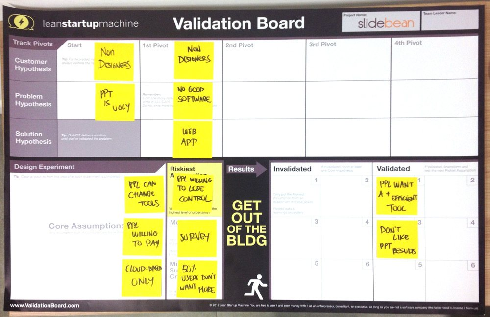 validation-board.JPG