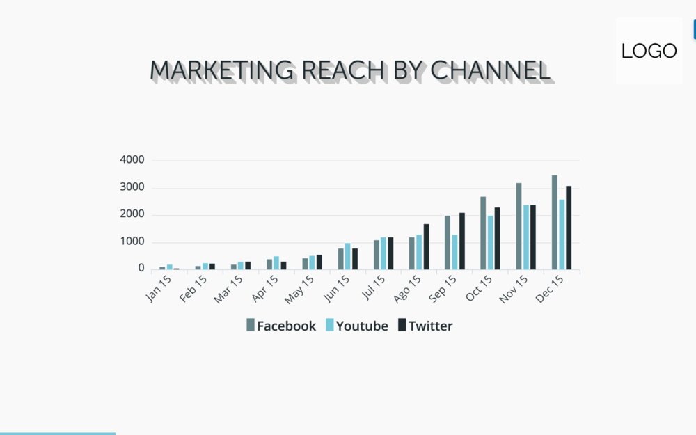 marketing-reach-by-channel