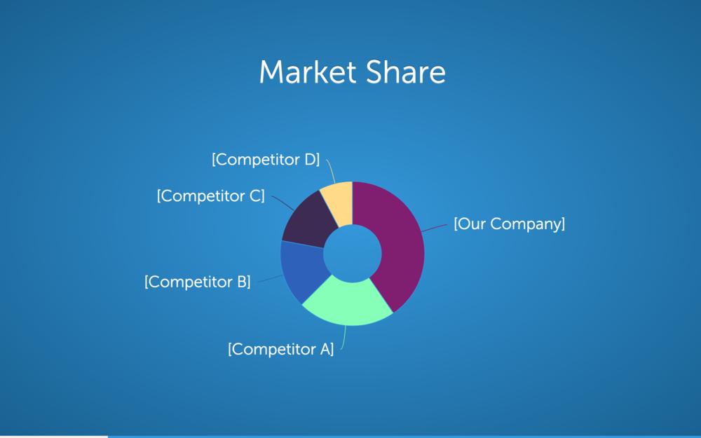 presentation-outline-statistics