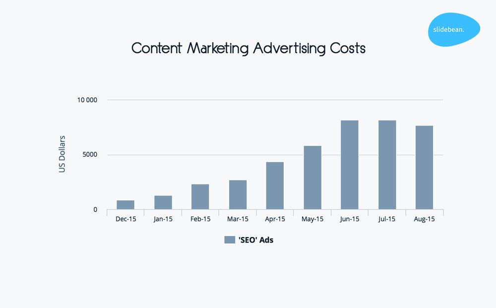 content-marketing-advertising.jpg