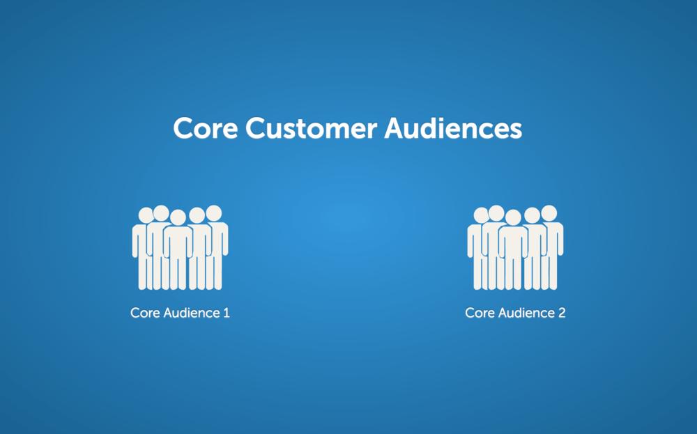 core-customer-audiences
