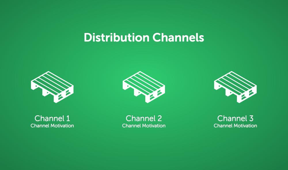 distribution-channels