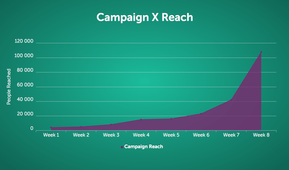marketing-plan-reach.png