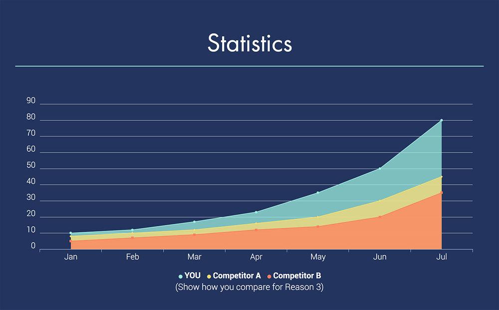 business-proposal-template-statistics-2.jpg