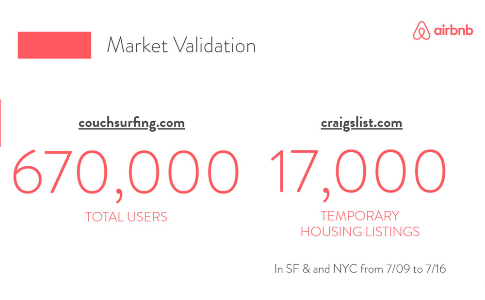 airbnb-pitch-deck-market-validation.jpg