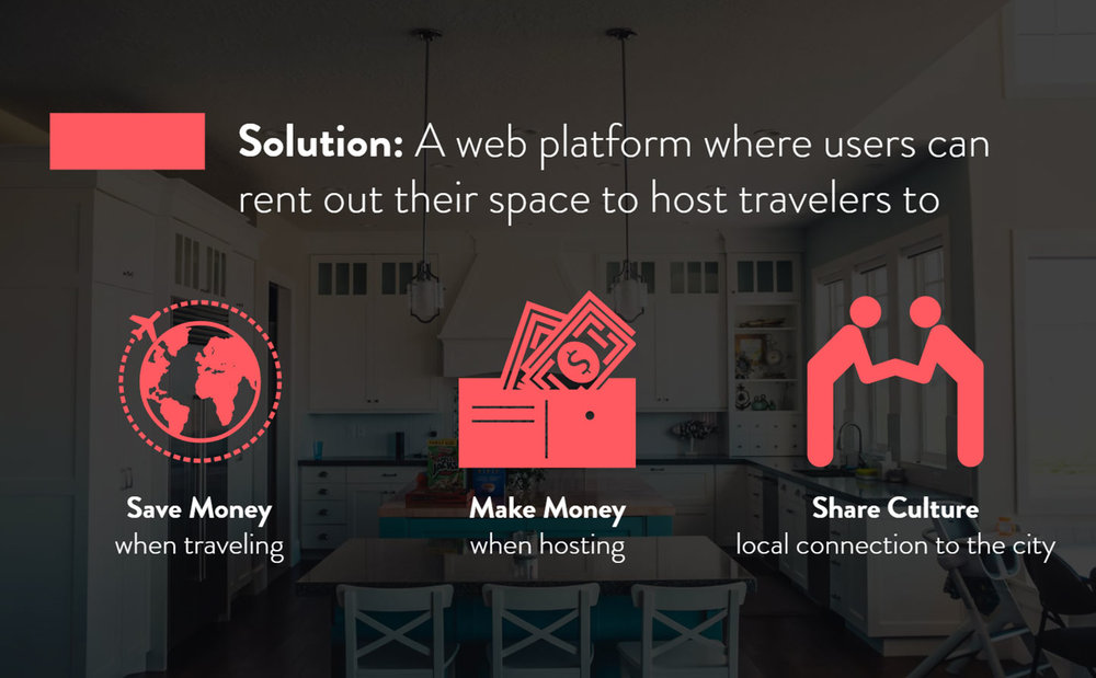 airbnb-pitch-deck-solution.jpg